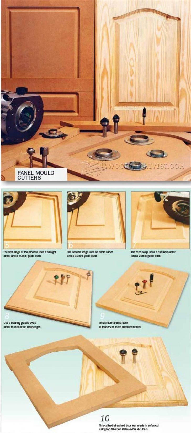Router Bits for Cabinet Doors 2020