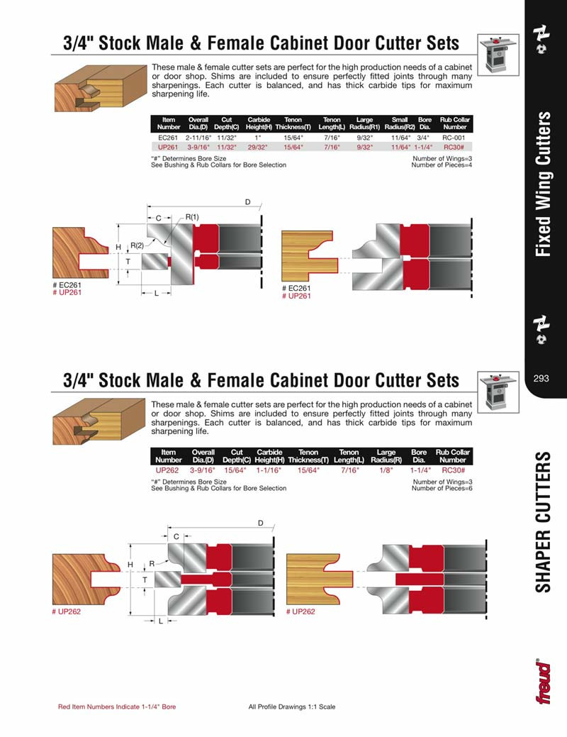 Shaper Cutters for Cabinet Doors Luxury Freud Up261 for 3 4 Stock Ogee Stile & Rail Carbide Tipped Shaper Cutter Set 1 1 4 Bore