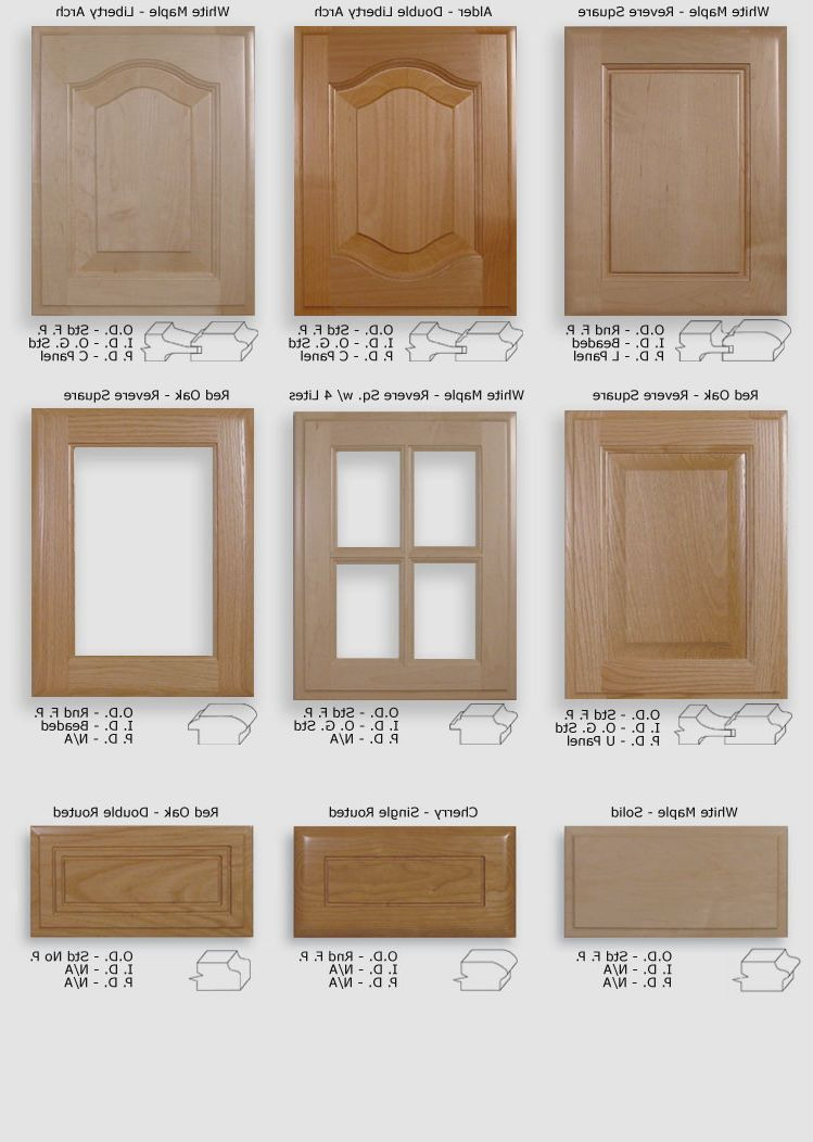 Replacement Doors for Kitchen Cabinets Elegant Replacement Kitchen Cupboard Doors More Picture Replacement