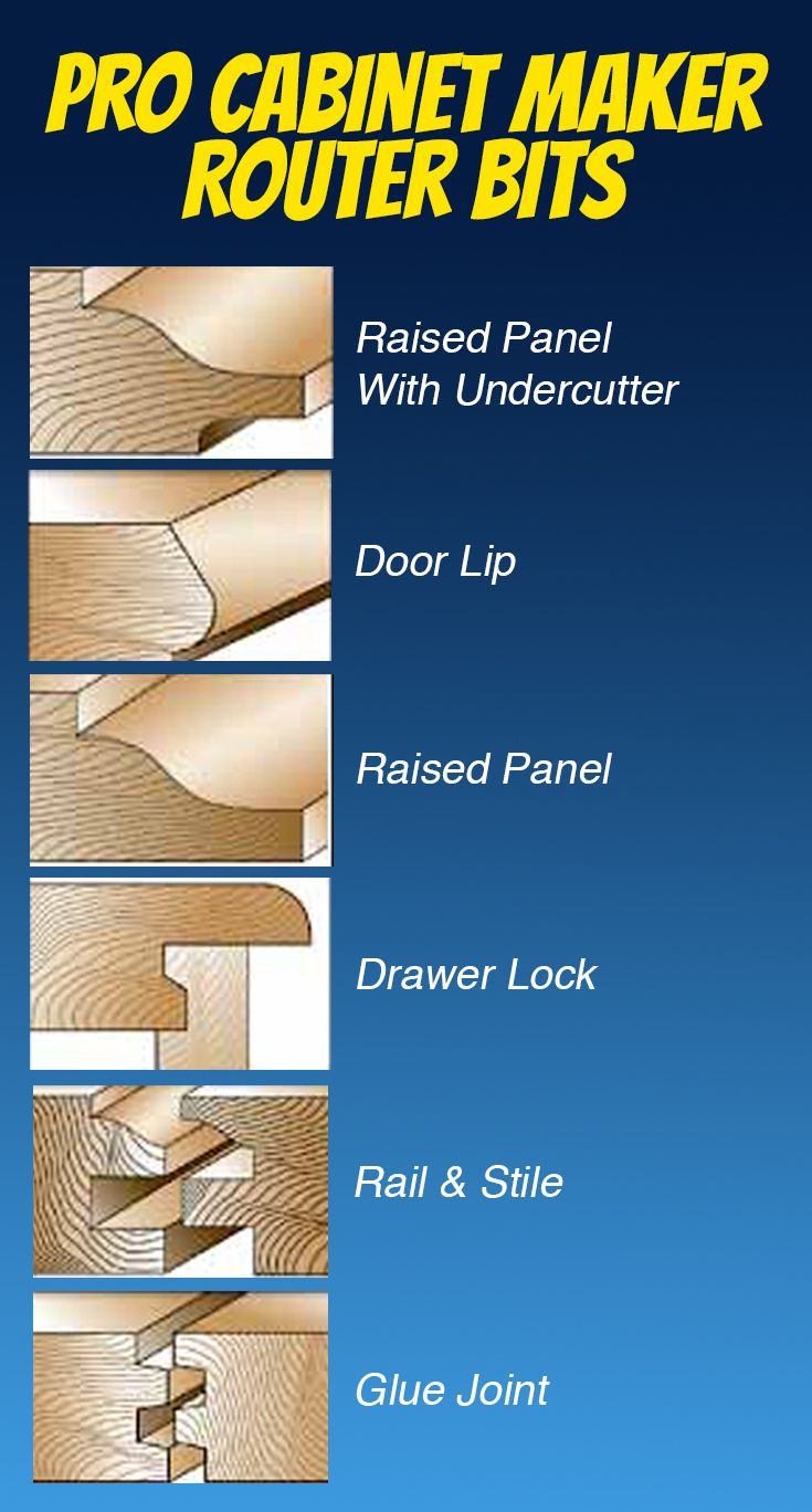 Router Bits for Cabinet Door Making Awesome Types Of Cabinet Making Router Bits Woodworking