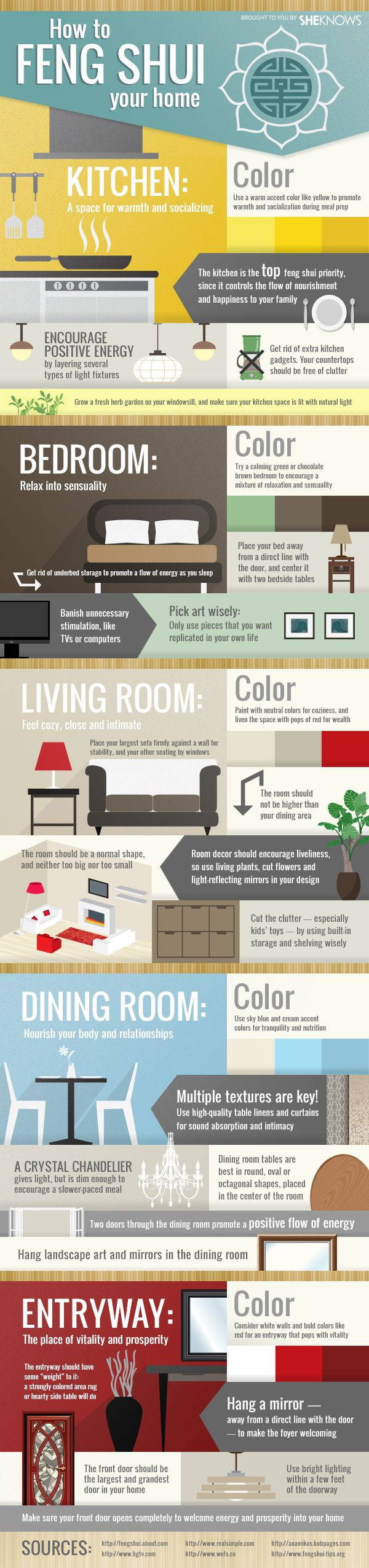 Feng Shui Bathroom Colors Decorating Unique How to Feng Shui Your Home A Room by Room Guide